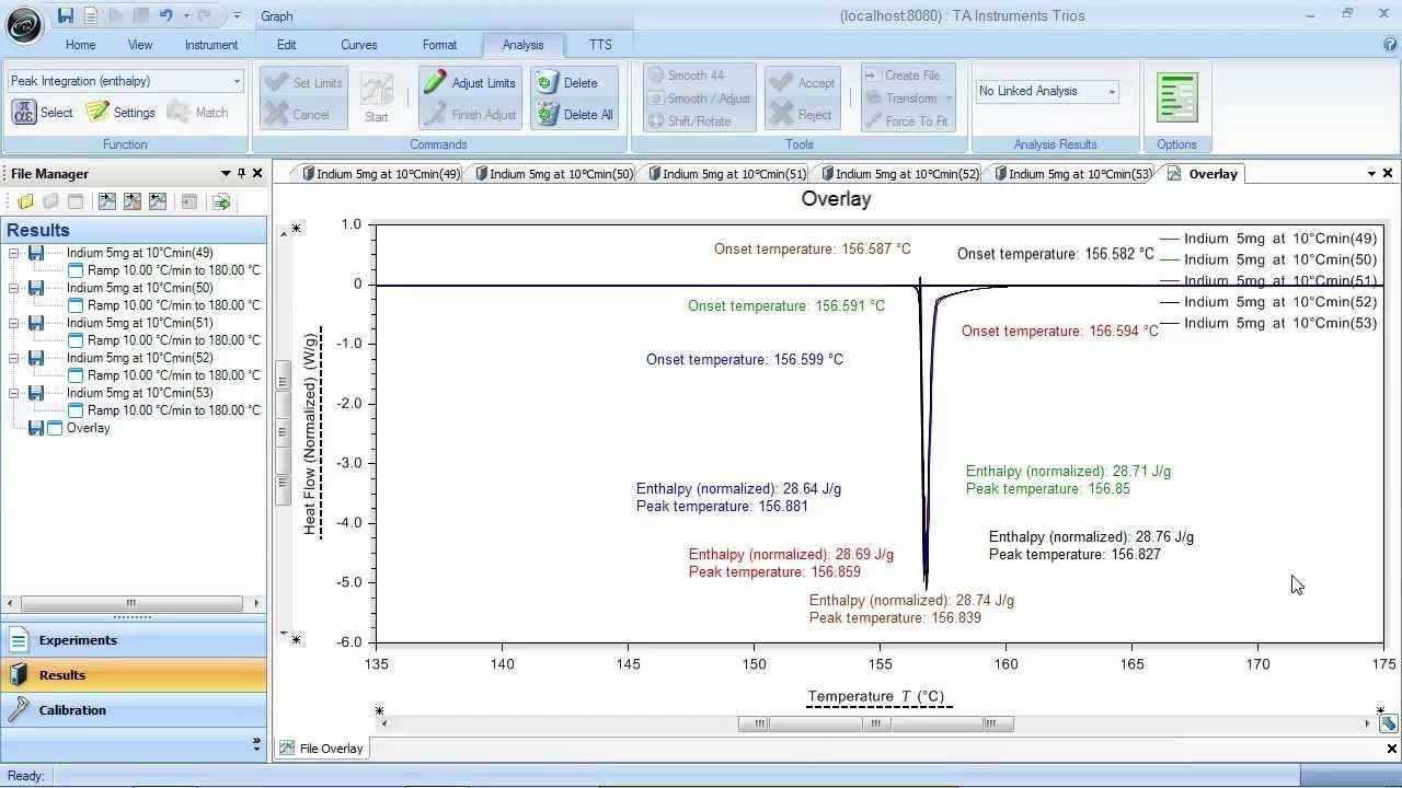 pdf пермские цикады семейства scytinopteridae с