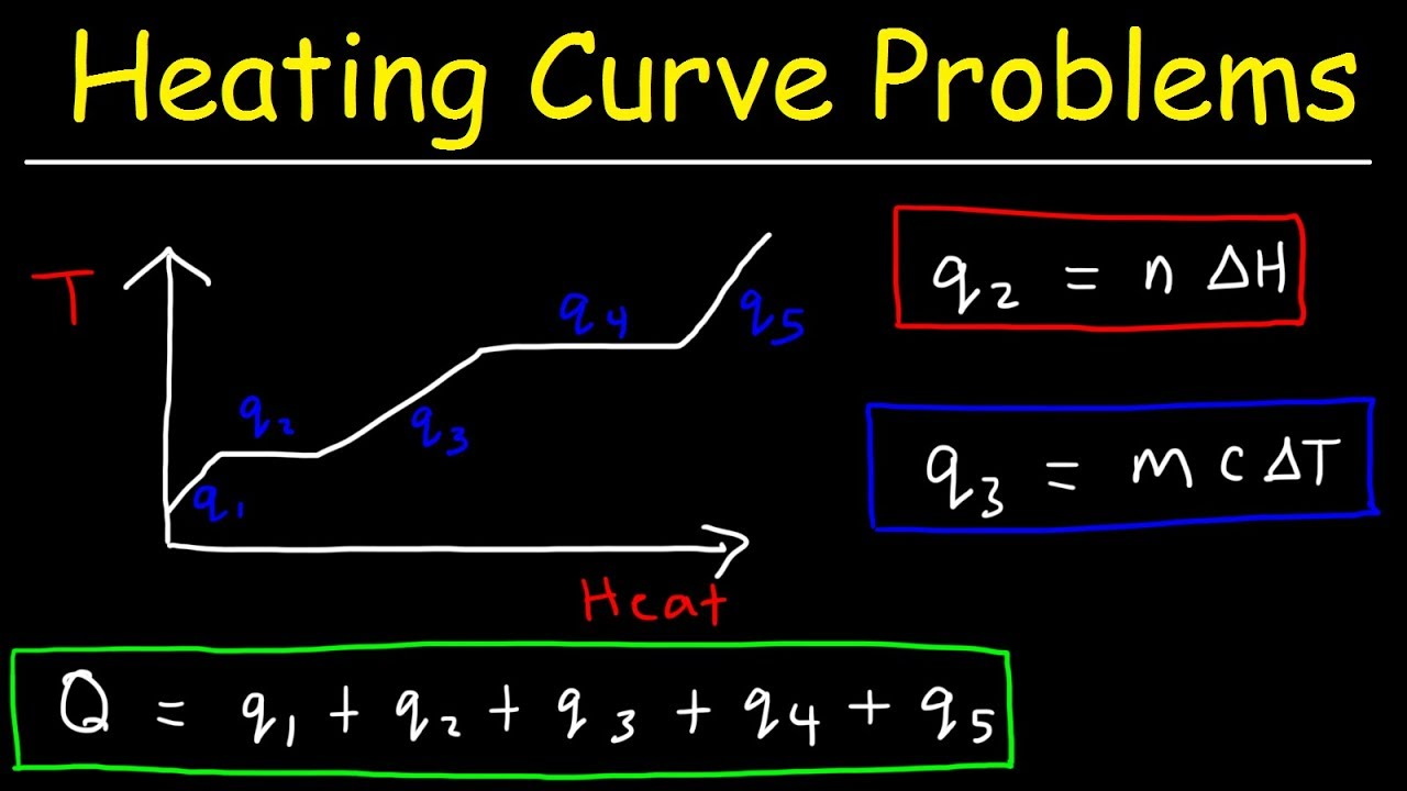 hight resolution of how much thermal energy is required to heat ice into steam heating curve chemistry problems