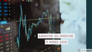 Forex Trading Stratégie: Analyse du marché du 11 Mars 2019  (Opportunités de trade D1, H4, H1)