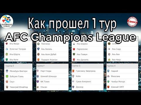 Лига Чемпионов (АФК, Азия) 2020. 1 тур. Результаты всех групп, расписание, таблицы.