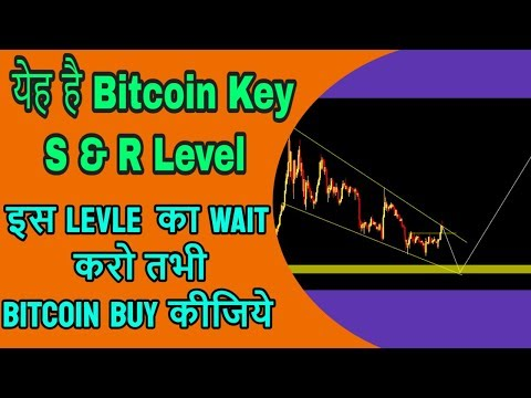 Bitcoin Key Support Level, Buy Bitcoin After This Level Confirmation.
