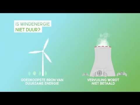 Tien vragen over windenergie beantwoord