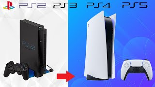 PlayStation Console Evolution Timeline - PS1-PS5