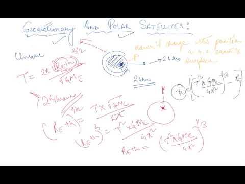 Geostationary and Polar Satellites   Class 11 Physics Gravitation