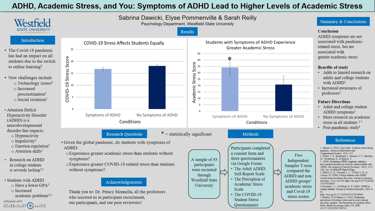 ADHD, Academic Stress, and You: Symptoms of ADHD Lead to Higher Levels of Academic Stress