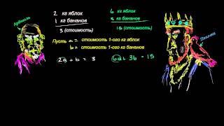 Несовместные системы уравнений