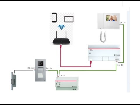 ABB NIESSEN Configuración  pasarela IP welcome 19 07 2017