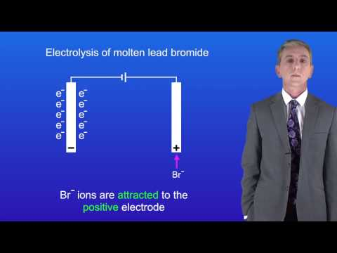 GCSE Science Chemistry (9-1): Introducing Electrolysis
