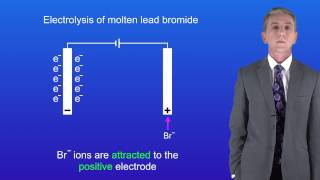 GCSE Chemistry (9-1): Introducing Electrolysis