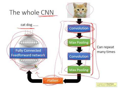 Multimedia Content Analysis -- 33_Variants of Neural Networks