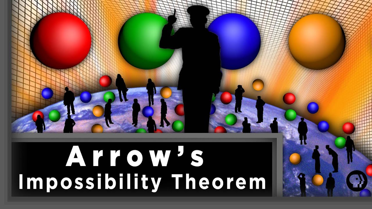 Arrow's Impossibility Theorem | Infinite Series