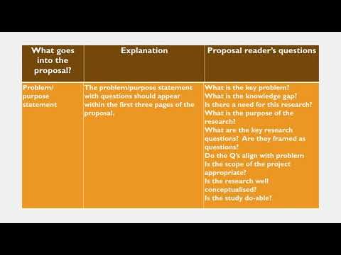 Writing A Research Thesis Proposal