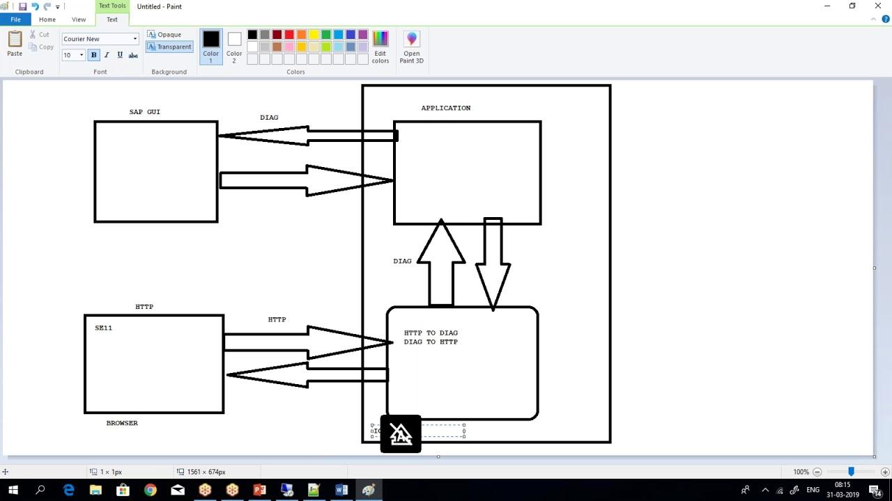 NLINE TRAINING ON SAPUI5,SAP FIORI,ODATA,ABAP CDS VIEW(UI Annotations),ABAP