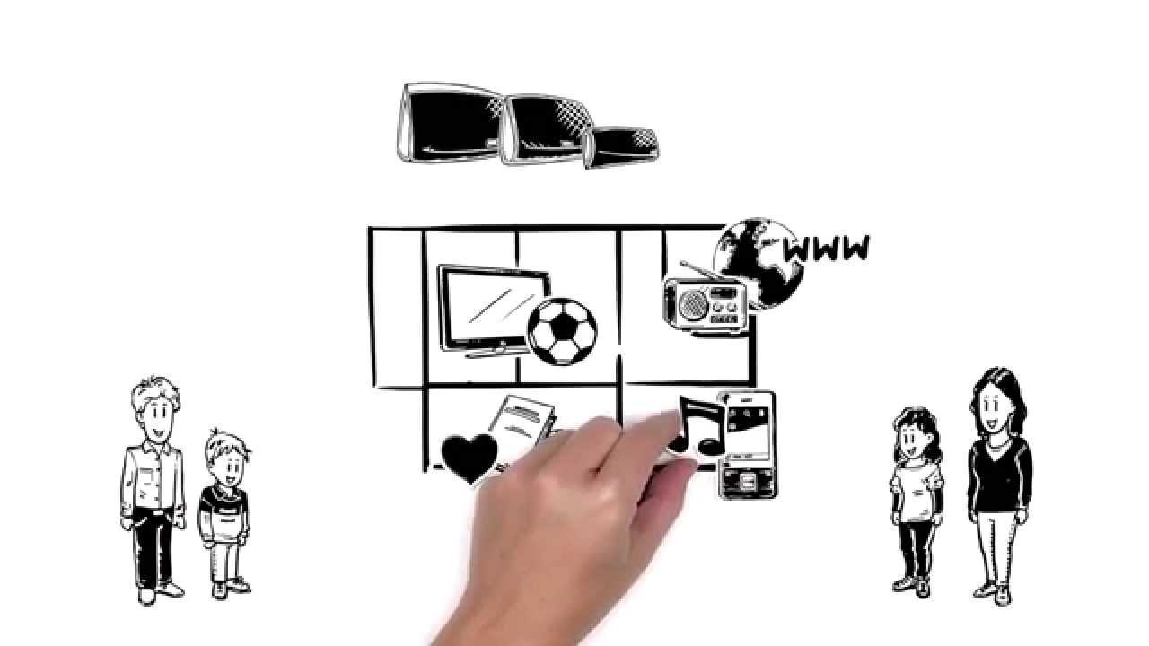 Multiroom-Lautsprecher erklärt von EURONICS - YouTube