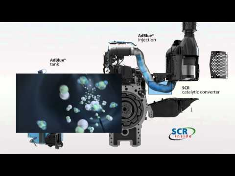 Fendt SCR Technology (Selective Catalytic Reduction) for exhaust gas after-treatment