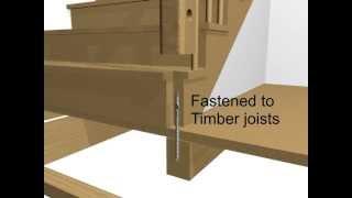 Деревянная лестница своими руками(http://zipbolt.ru/index.asp - крепеж для деревянных лестниц., 2012-04-09T06:13:56.000Z)