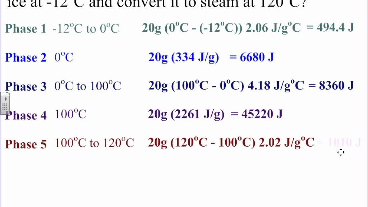 Collection of Heat Capacity Worksheet Sharebrowse – Specific Heat Problems Worksheet