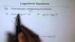 Find Domain of Logarithmic Function No Restriction Q3