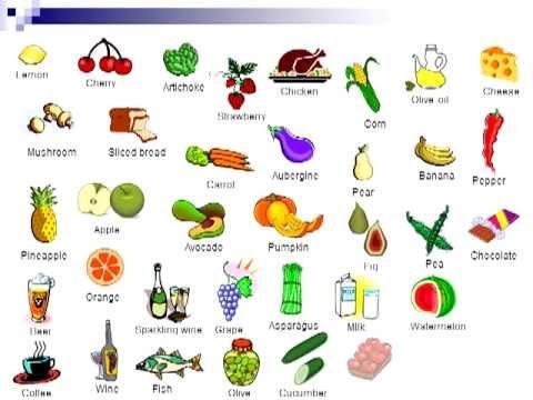 English vocabulary food with pronunciation