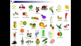english vocabulary food with pronunciation