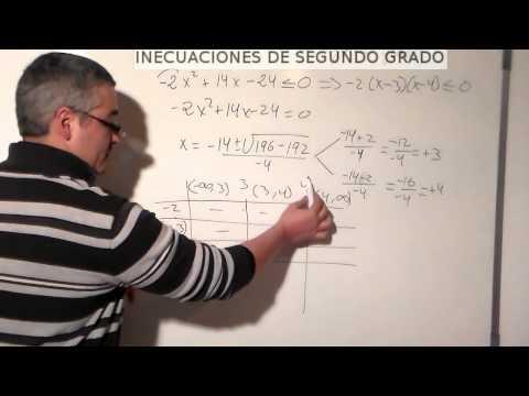 Inecuaciones de segundo grado . Aprende matemáticas