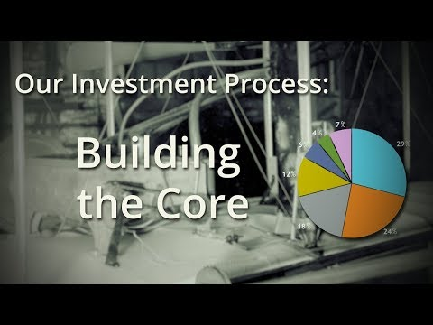 Our Investment Process: Building the Core of the Global Explorer Portfolios