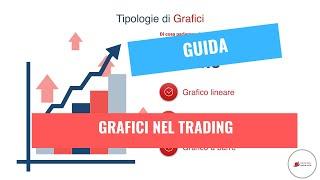 Grafici nel trading: come funzionano? Guida introduttiva per principianti