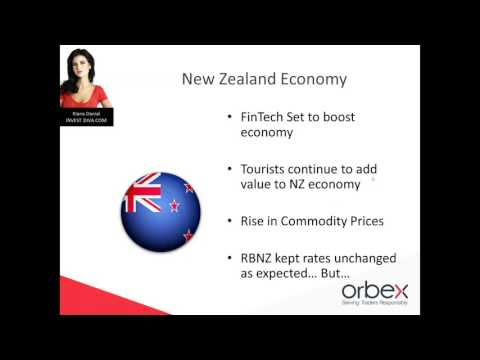 New Zealand Dollar Crosses Trading Strategies