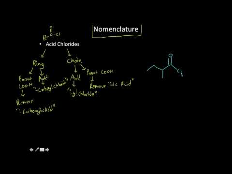 carboxylic acid derivatives;nomenclature