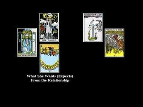 8-Card Relationship Tarot Spread