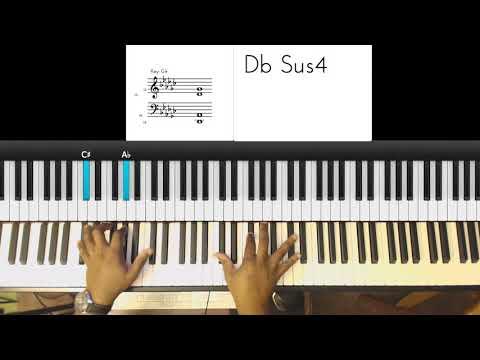 Who You Say I Am - Hillsong (Piano)