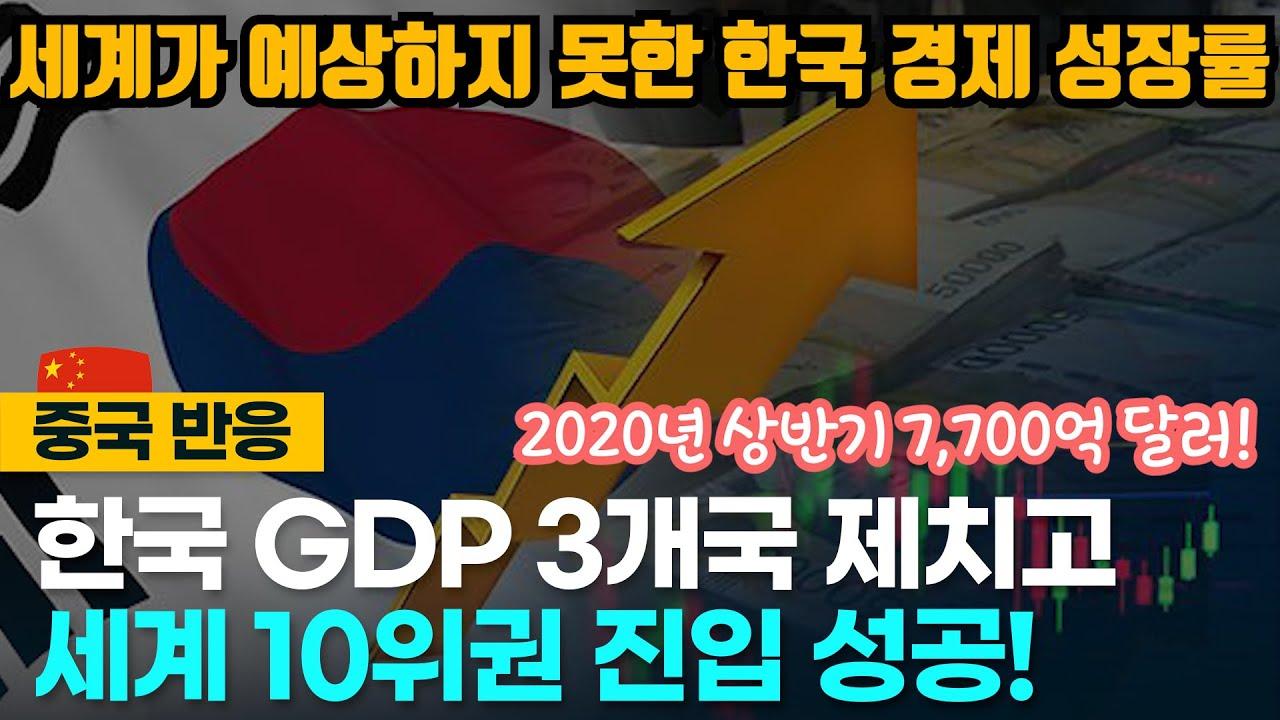 [중국반응] 한국 상반기 GDP 3개국 제치고 세계 10위권 진입 성공!