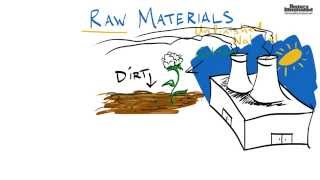 Raw Materials Definition for Kids