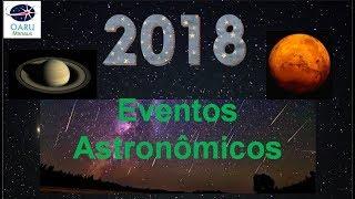 Principais Eventos Astronômicos de  2018 (OARU-020)
