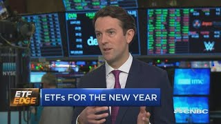 New ETF excludes stock market losers and invests only in winners: GraniteShares CEO