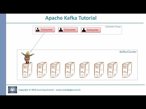 Kafka Tutorial - Consumer Groups