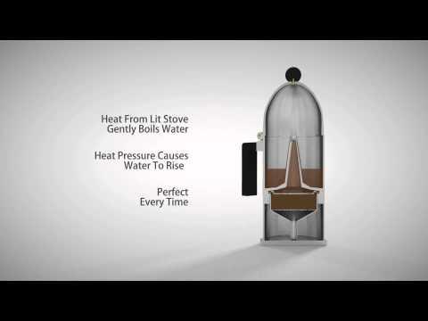 La Cupola Designed By Aldo Rossi For Alessi, Product Animation