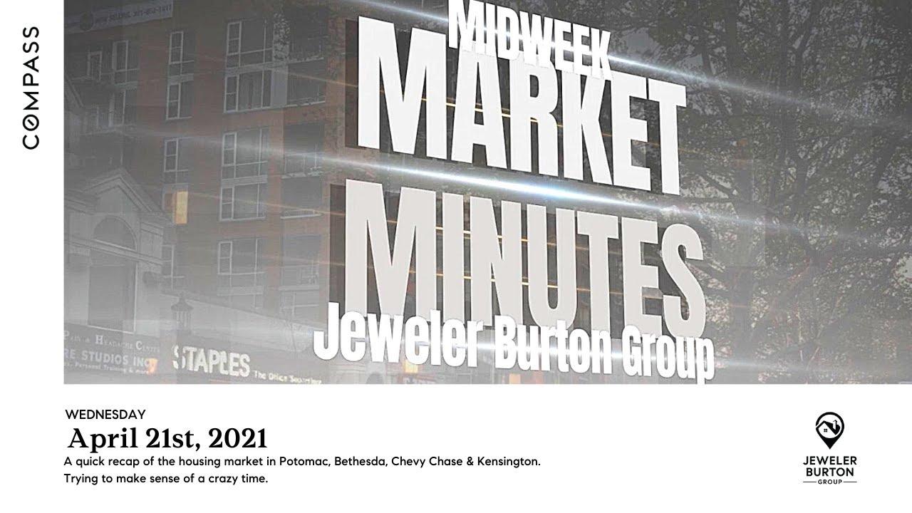 Market Minutes 04-21-2021