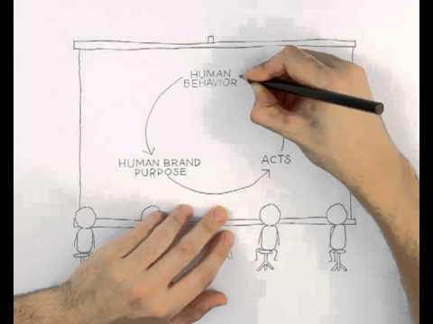 Leo Burnett - Humankind