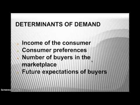 Understanding the Price System