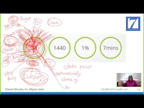 How To Improve Your Time Management Productivity And Efficiency
