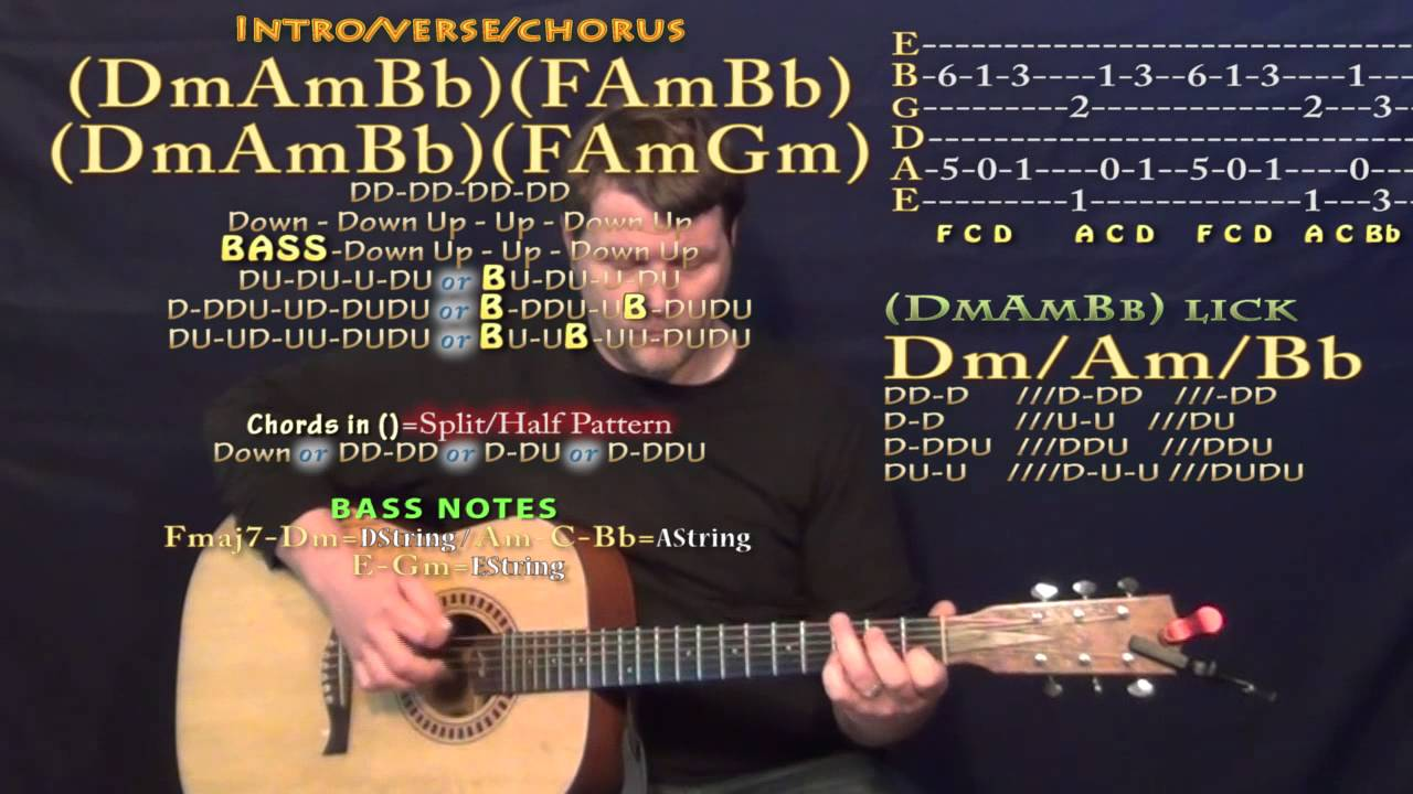 Slow Motion Trey Songz Guitar Lesson Chord Chart Youtube