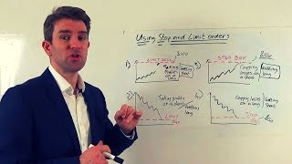 How to Use Stops and Limit Orders to Exit or Get into Trades 👍