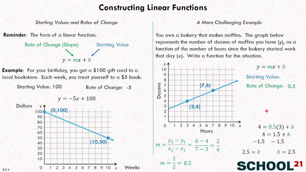 Construct Functions (examples [ 720 x 1280 Pixel ]