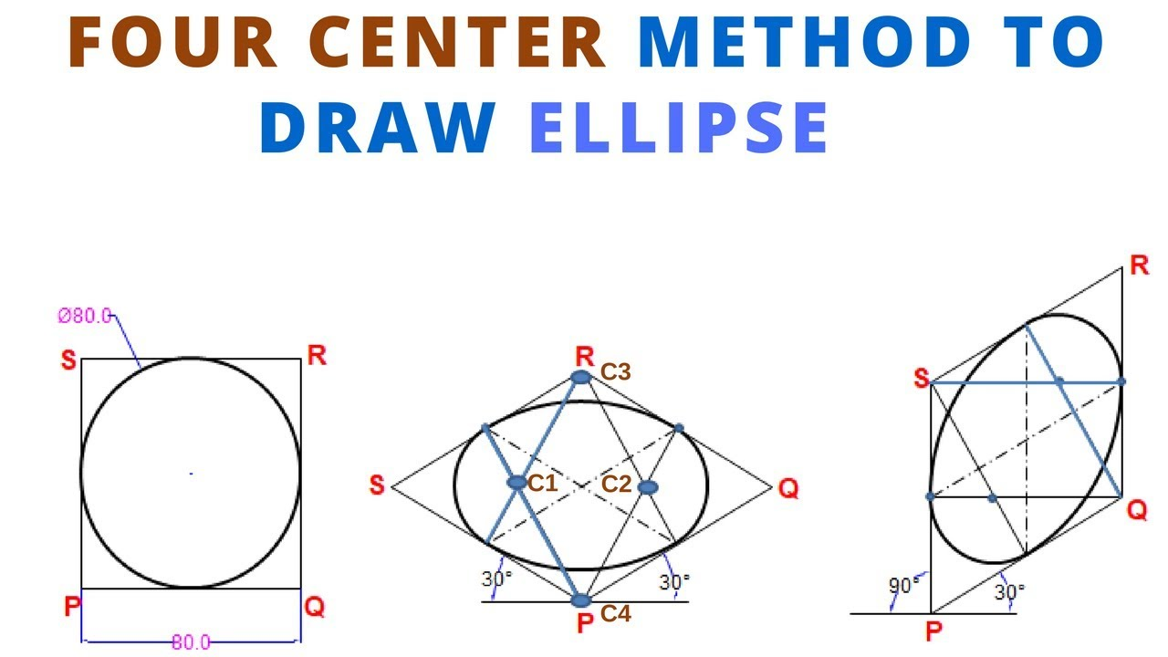 How To Draw The Isometric View Of Circle Ellipse In Diagram Purpose An Is Projection