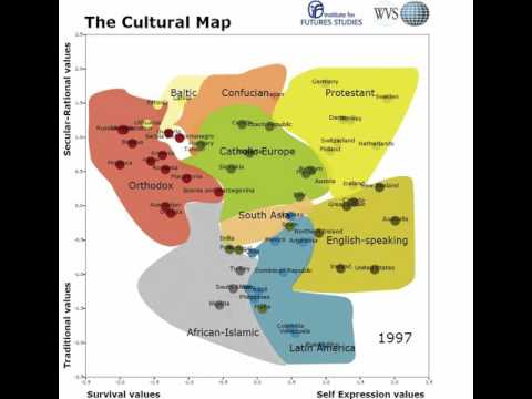 World Values Survey Cultural Map