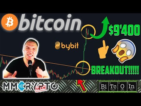 omg-bitcoin-breaking-out-now!!!-$9´400-next-target!!!?-the-breakout-came-as-expected-on-bybit!!!!!