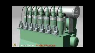 Engine - MAN - ME & MC Series - Fundamentals