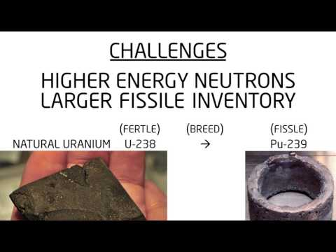 3h08m10s28f Uraniuim Liquid-Fuel Breeder Reactor to Extract Energy From Spent Fuel Rods - TR2016a