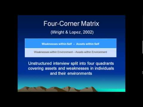 Webinar: Working with Individuals with Mental Health Issues - An Employment Perspective: Part II